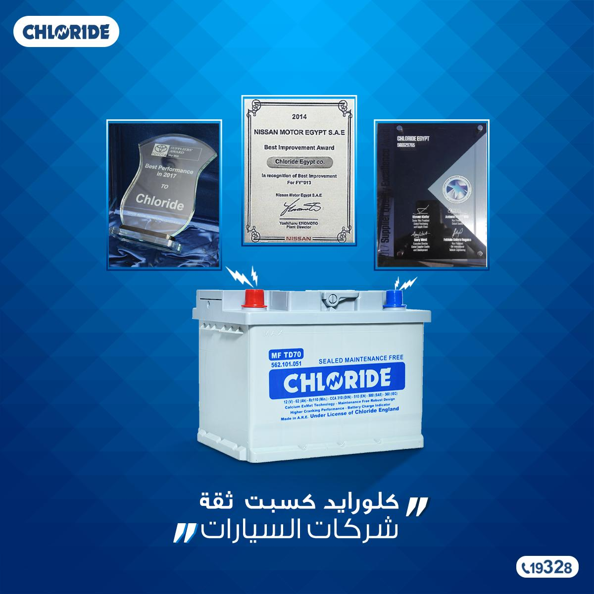 Chlorideegypt At Chlorideegypt Twitter