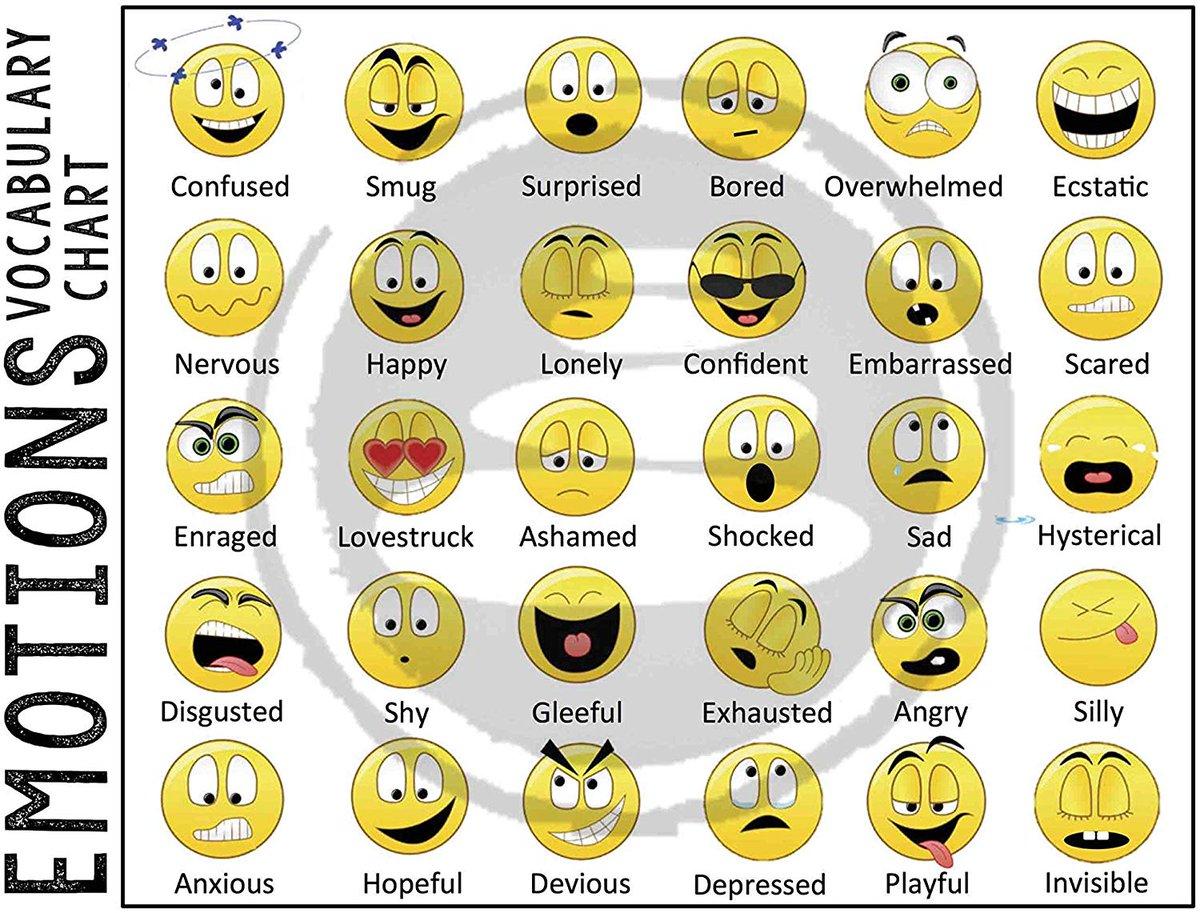 Feeling Faces Chart