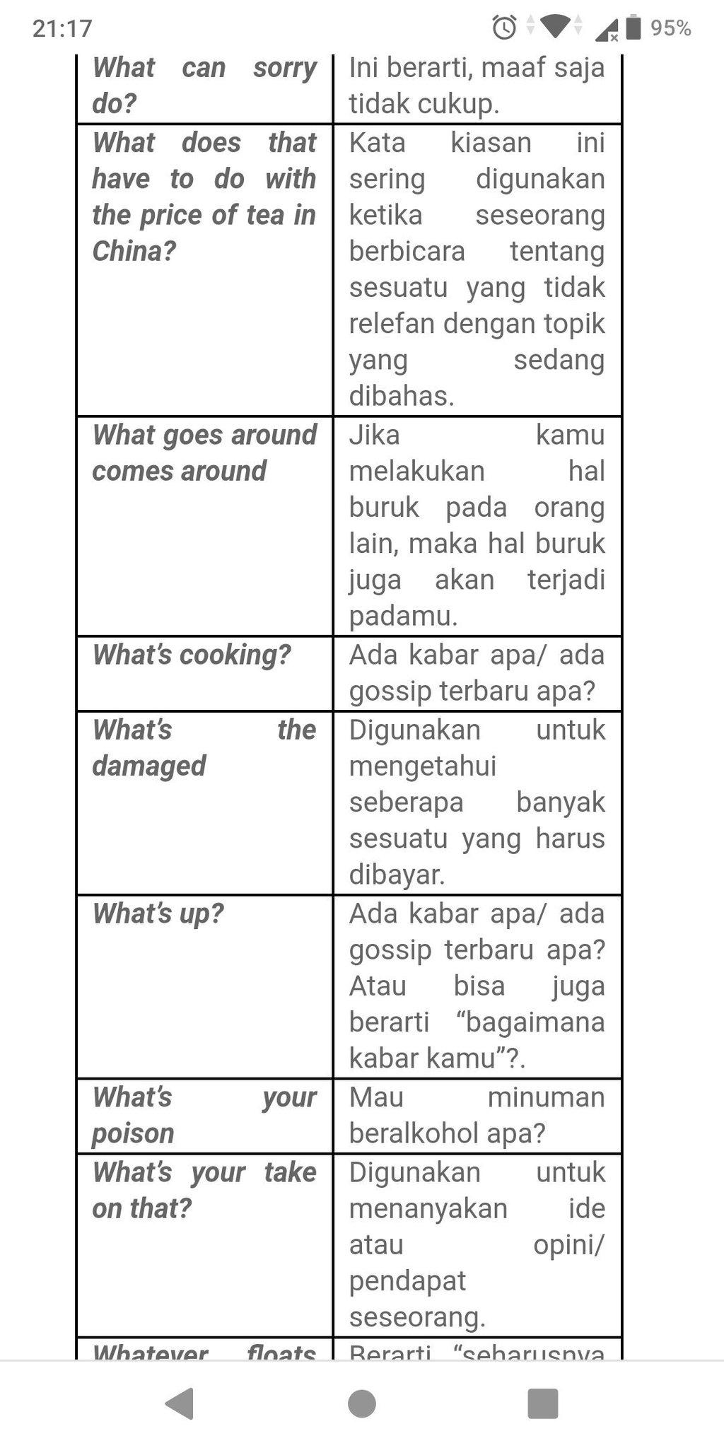 What Goes Around Comes Around Artinya : around, comes, artinya, Pitung, Twitter:, Ungkapan, Orang, Bule:,