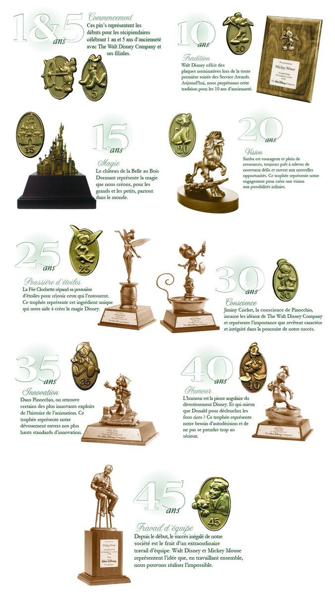 The Walt Disney Company Filiales : disney, company, filiales, Report, Twitter:, Plaque, Statue, 😀…