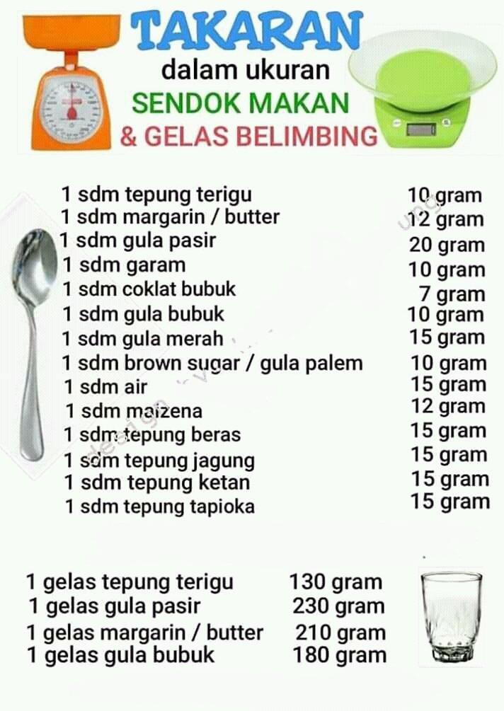 Ukuran Gram Dalam Gelas : ukuran, dalam, gelas, Takaran, Tepung, Dalam, Gelas