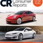 Vincent On Twitter Tesla Regain A Consumer Reports Recommendation The Model 3 Is Now The Fifth Most Reliable Out Of 12 Luxury Compact Cars In Cr S Ratings Of Predicted New Car Reliability
