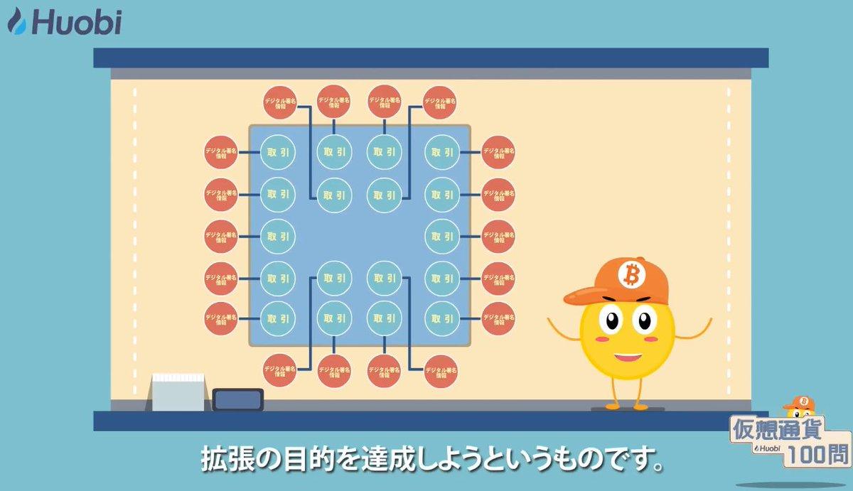 test ツイッターメディア - ◆フォビ、【仮想通貨100問】第63回◆1日1分、ブロックチェーンのことをわかりやすく説明します! 暗号資産(仮想通貨)の達人になりましょう! 第63回:セグウィットとは?「セグウィットはブロックチェーン拡張の方法の1つ」https://t.co/tZfi3QJYJP https://t.co/WvRvtYJ53E