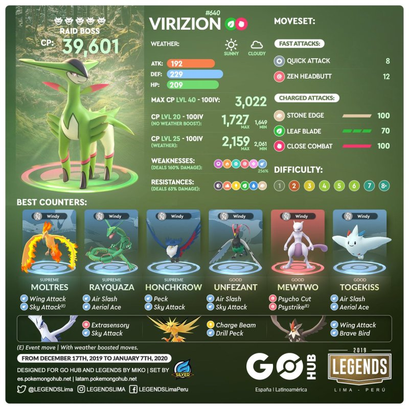 "LEGENDS on Twitter: ""Legendary Raid Hour will be here soon! Today December  18th from 6p.m. to 7p.m. (local time). #PokemonGo #RaidHour #Virizion…  https://t.co/y8zBvT57lH"""