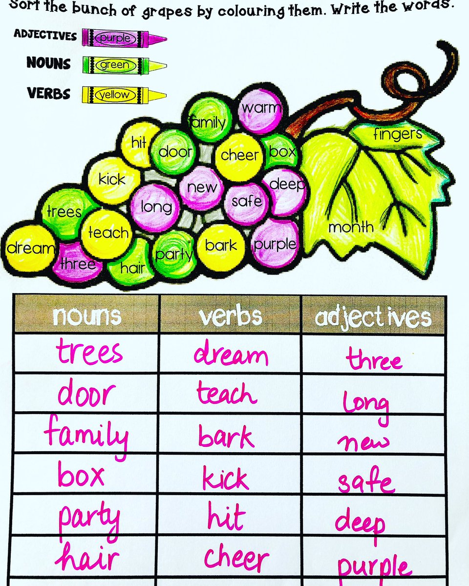 hight resolution of EnglishSafari on Twitter: \**FREE** 'Nouns Verbs Adjectives' sort worksheets  for first grade and second grade. Click on the link below to download the  PDF file. https://t.co/OE1oLjt3kC #jollygrammar #nouns #verbs #adjectives  #grammar #partsofspeech #