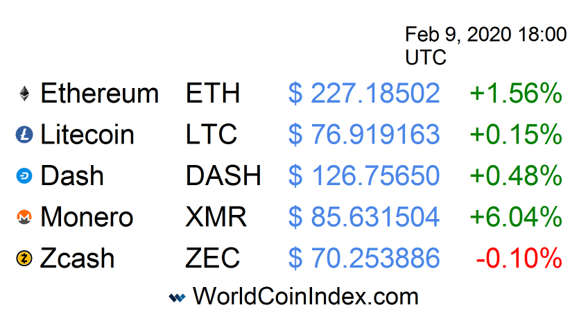 Cryptocurrencies $ETH $LTC $DASH $XMR $ZCASH  ... 1