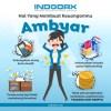 Indodax On Twitter Apakah Kamu Kesulitan Dalam Mengatur Keuangan
