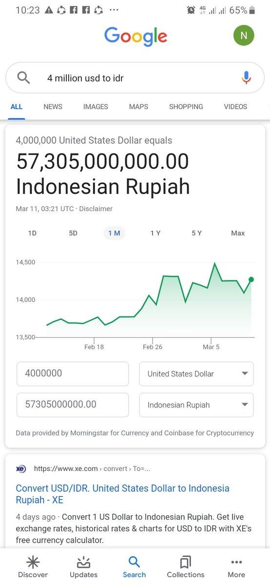 1 Million Idr To Usd : million, Million, Dollar, Goreng