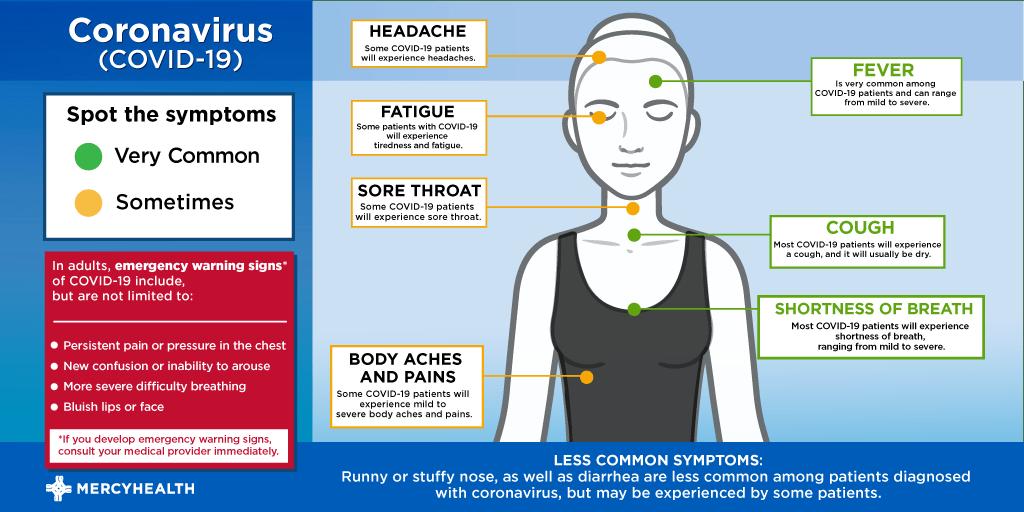 Coronavirus (COVID-19) – Warren County Health District
