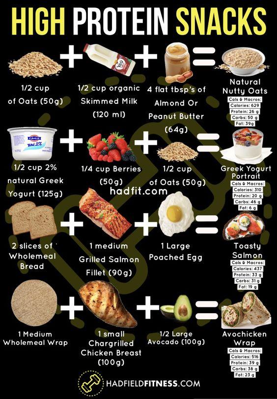 Kastengel Teflon : kastengel, teflon, Nutrition, Healthy, (@lilykatsushika), Twitter
