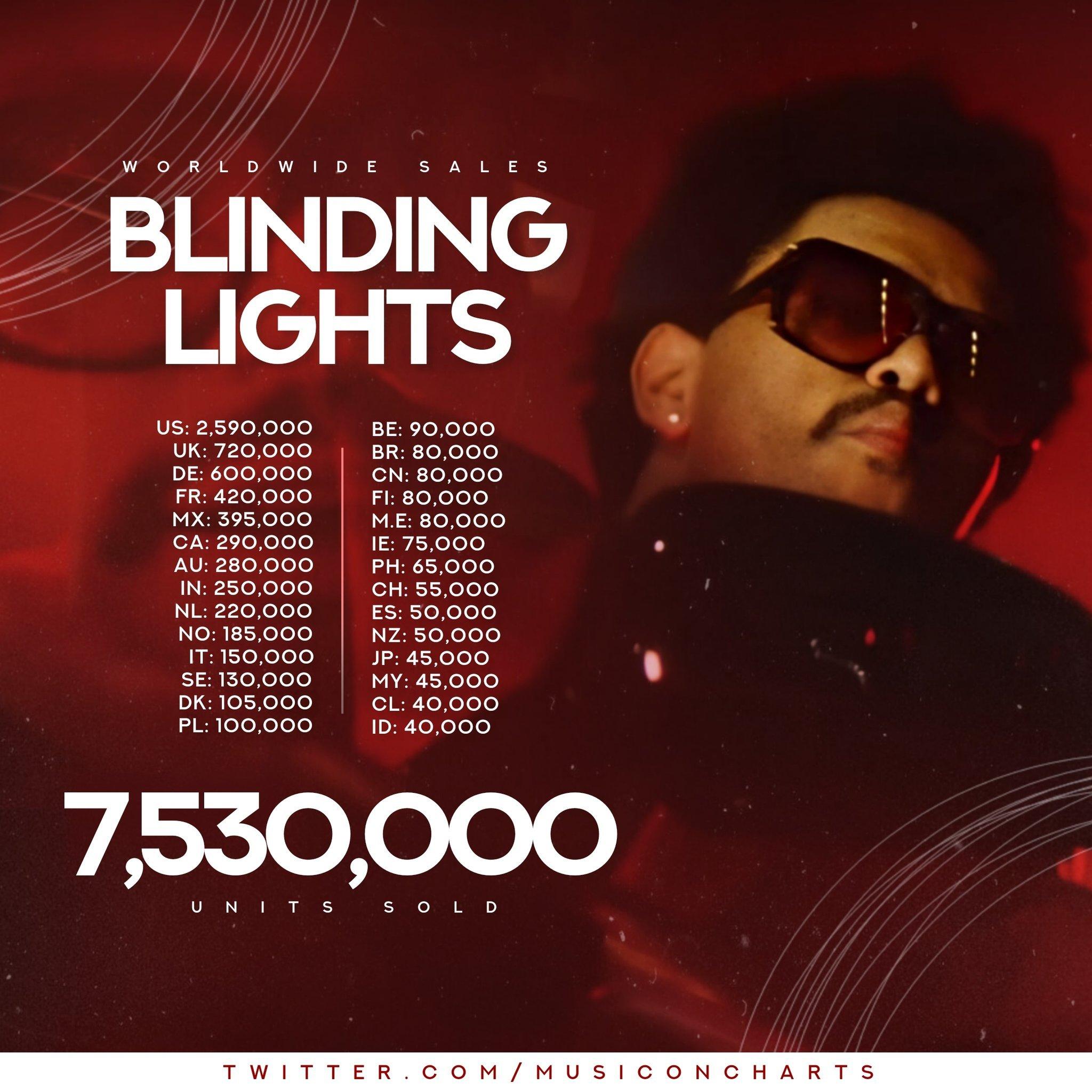 blinding lights worldwide sales