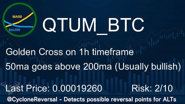 $QTUM Trend reversal on 1h timeframe Last Price: 0.00019260 (Binance) 24h Volume... 3