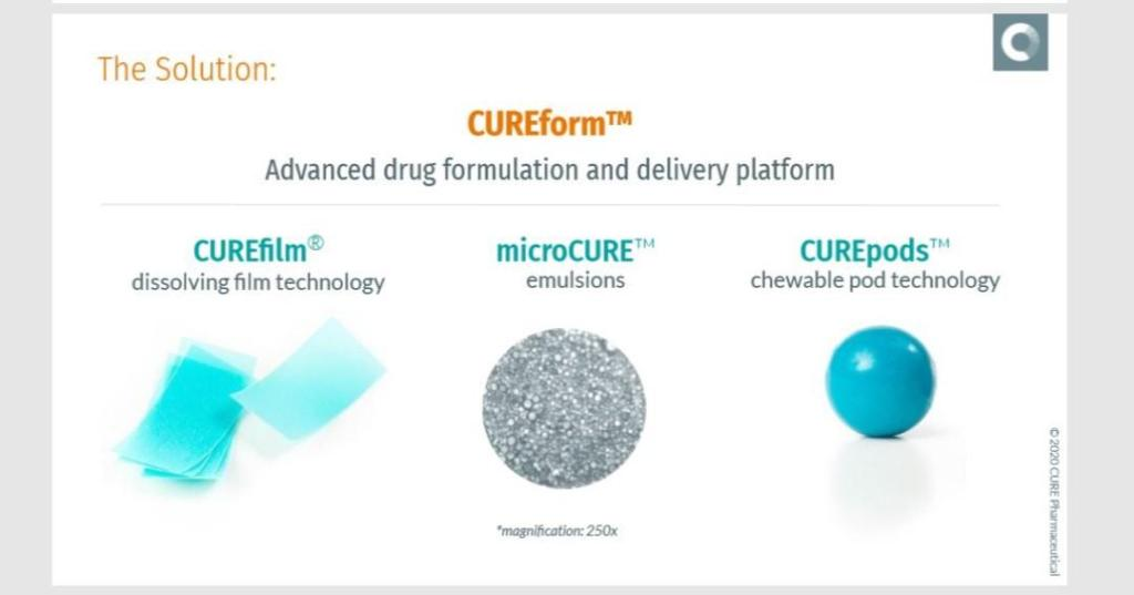 $CURR_  Hot American Biotech company will treat erectile dysfunction (ED) in Chi... 4