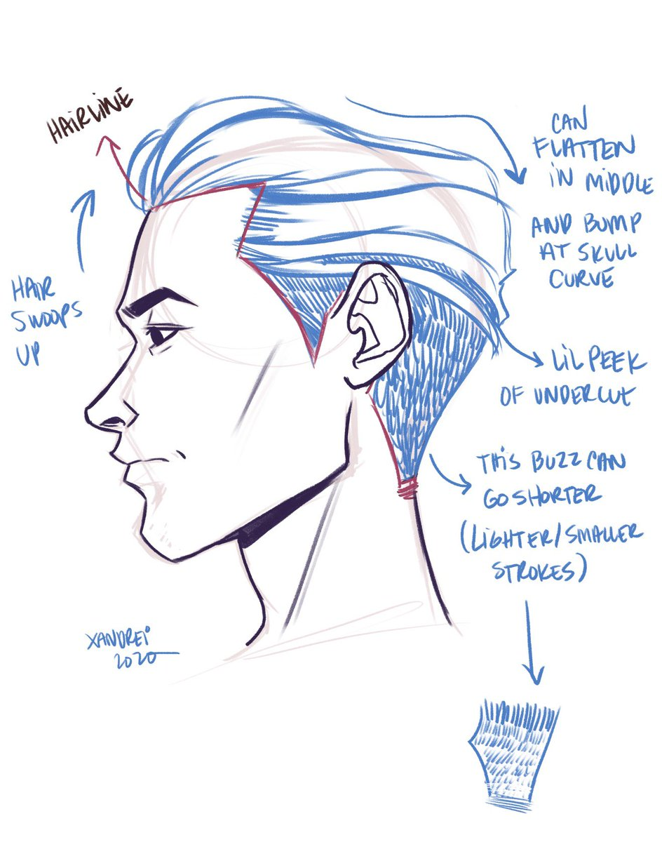 Undercut Drawing : undercut, drawing, Twitter:,