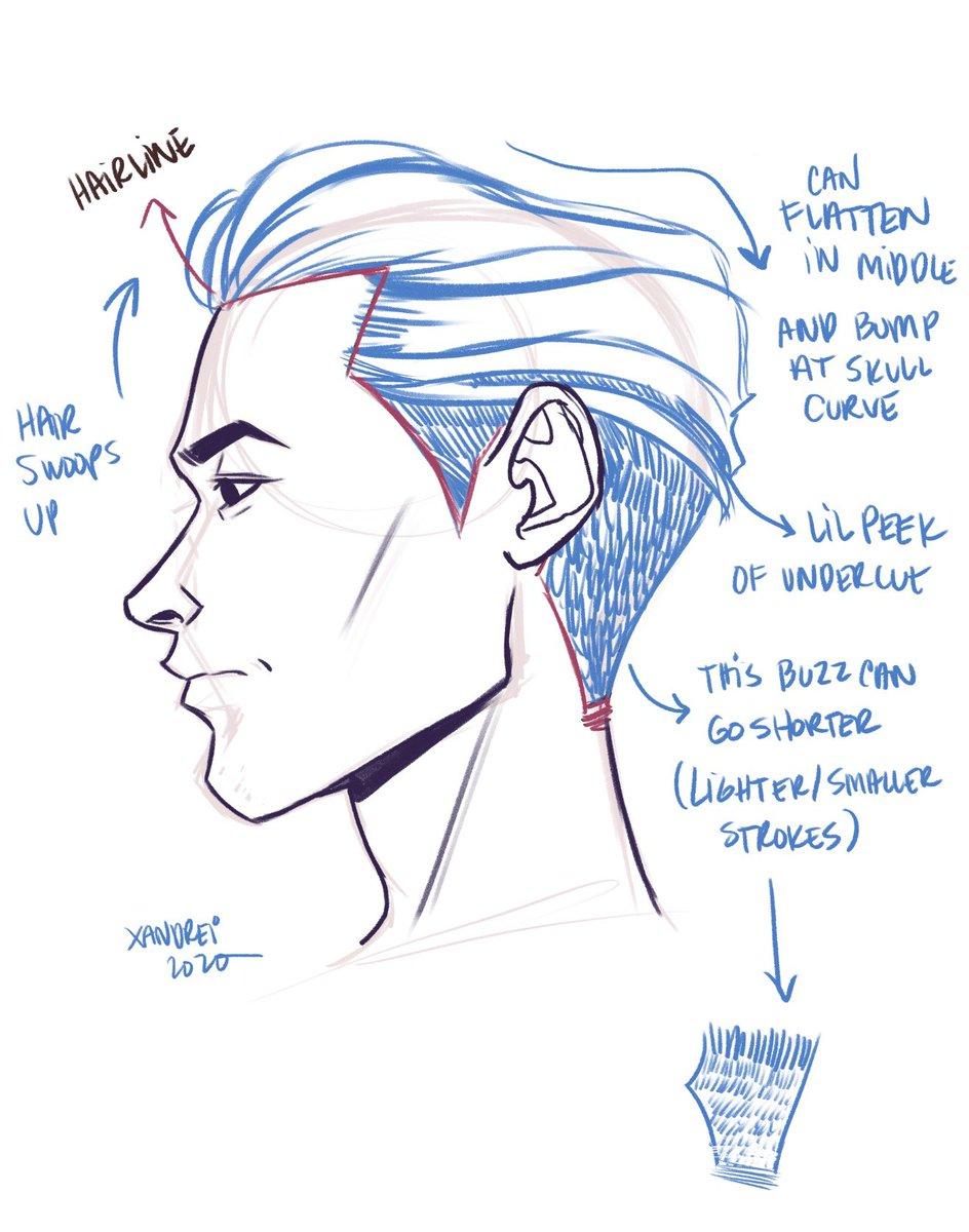 Undercut Drawing : undercut, drawing, Twitter:,