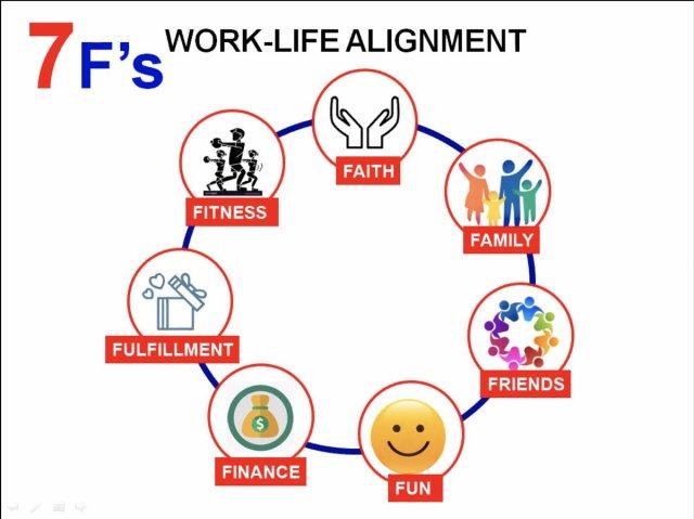 work-life alignment