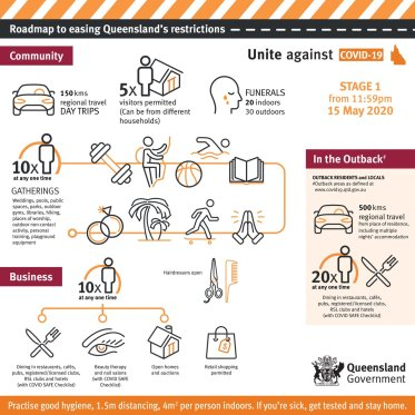Image result for queensland government roadmap easing