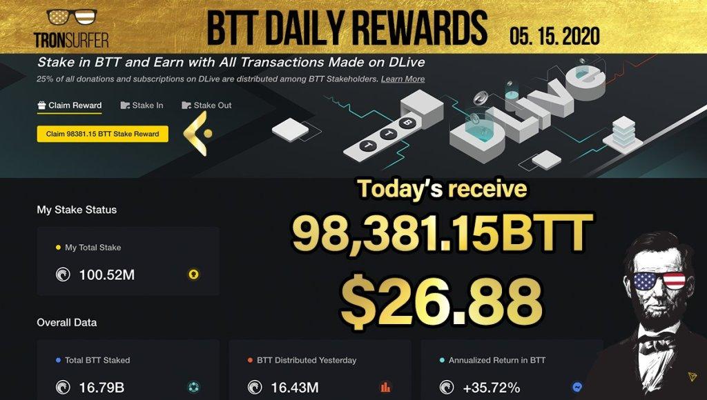 #BTT drops: Today's   98,381.15 $BTT (1,765.4 $TRX)dropped.  on 100.52 million $... 15