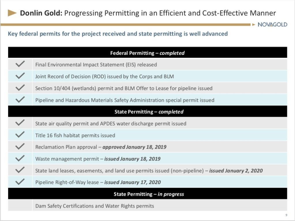 $TNR.v Shotgun Project, #NovaGold And #Gold In The Alaskan Elephant Country: Gia... 7