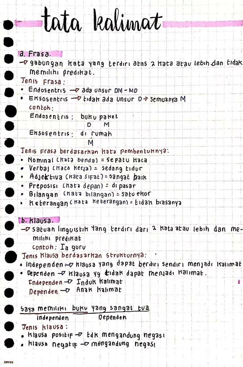 Perbedaan Kalimat Fakta Dan Opini : perbedaan, kalimat, fakta, opini, Clear, Indonesia, Twitter:,