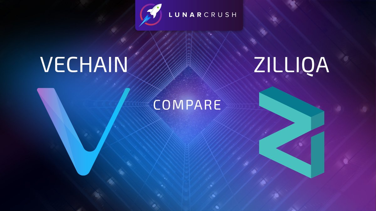 Two of the most requested coins we get to post are #VeChain & #Zilliqa.   3m com... 2