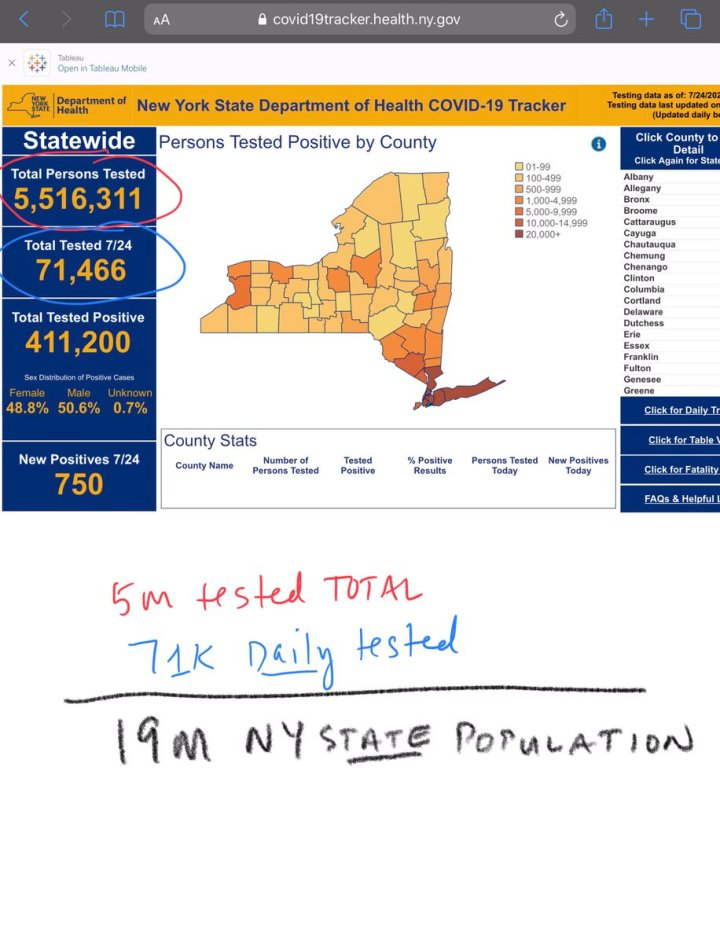"Just noticed #NJ has #COVID19 dashboard ""Total Tests"" on its dashboard (hadn't seen it previously) and as of today there have been 2.16M tests, I assume cumulative. We have nearly 9M residents. Informing lens re: testing capacity. #COVID19NJTracing @JerseyTogether"