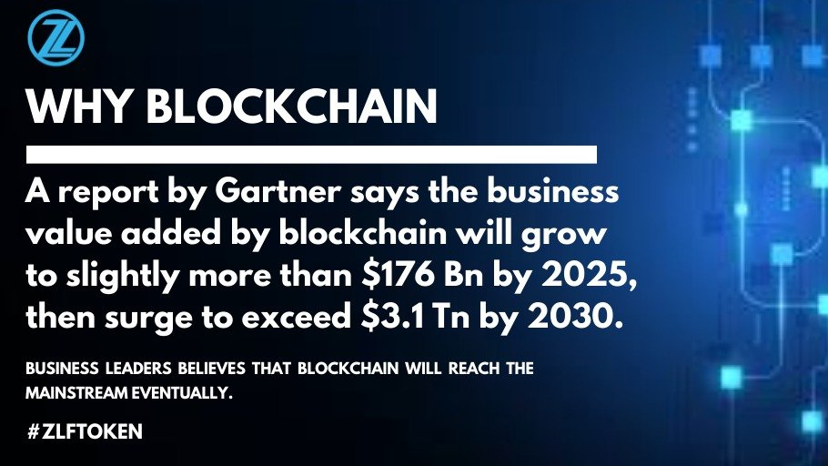 Are you still thinking about #Blockchain and #Crypto? As per #INDUSTRY #trend an... 2