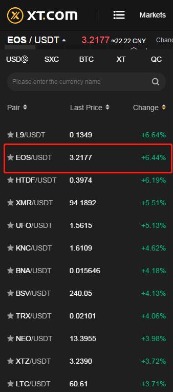 $EOS has increased 6.44% and  24H HIGH price  3.2459 USDT! @EOS_io  #EOS #Blockc... 2