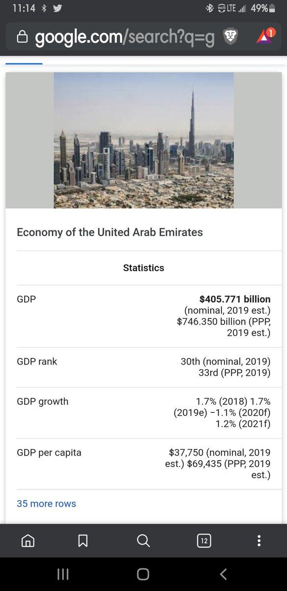 400 BILLION in GDP.... let it flow right on in ! $OCEAN $ERD $FTM $EWT $IOTA $FE... 2