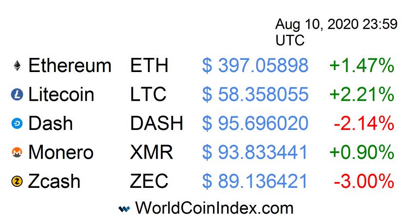 Cryptocurrencies $ETH $LTC $DASH $XMR $ZCASH  ... 2