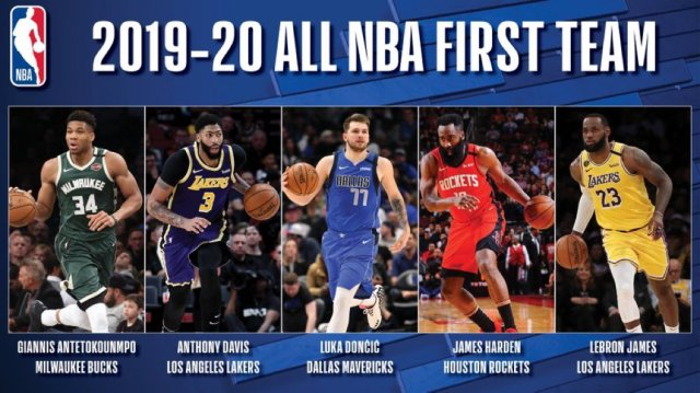 """Chris Haynes on Twitter: """"NBA All-First Team is announced.… """""""