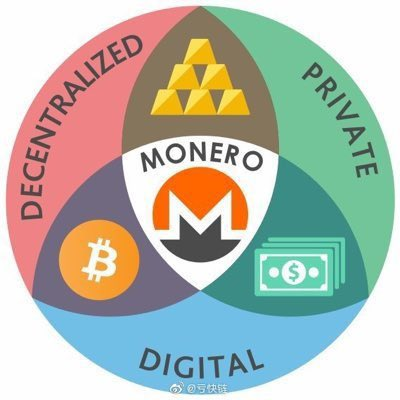 @BitcoinStimulus Now do #Monero $XMR. ... 4