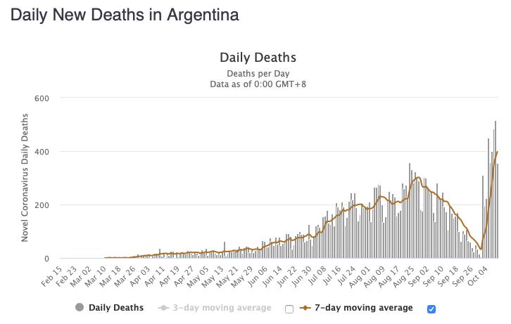 days argentina : Latest news Breaking news headlines ...