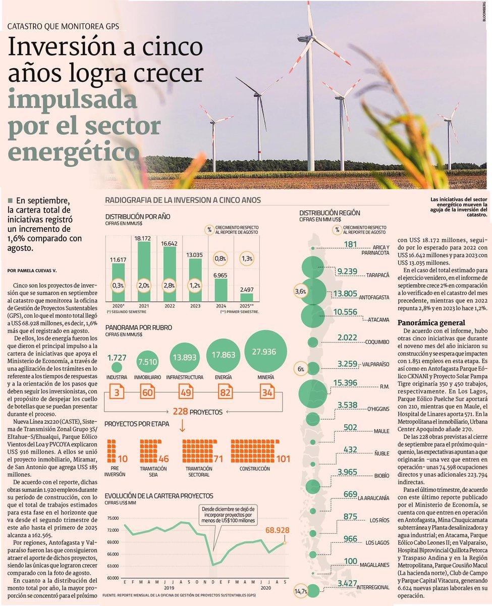 #Energia