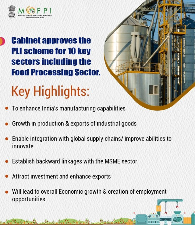 Production Linked Incentive Scheme for Food Processing Industry (PLISFPI)