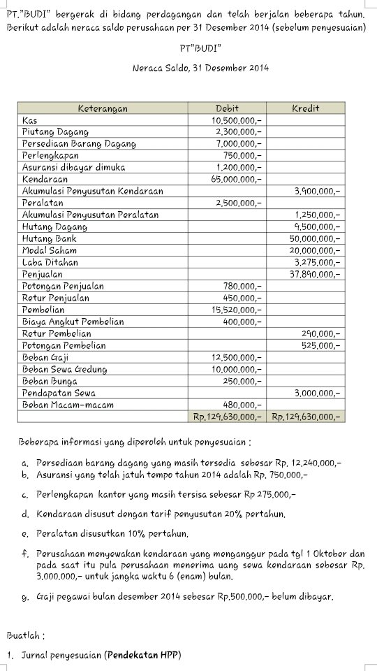 Jurnal Sewa Dibayar Dimuka : jurnal, dibayar, dimuka, COLLE, PINNED, Twitter:,