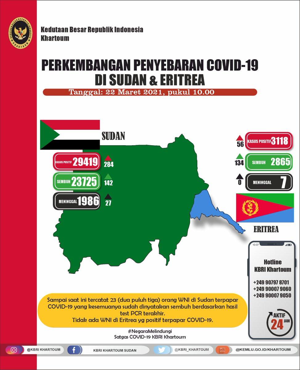 Perkembangan Islam Di Sudan : perkembangan, islam, sudan, Khartoum, (@KBRI_Khartoum), Twitter