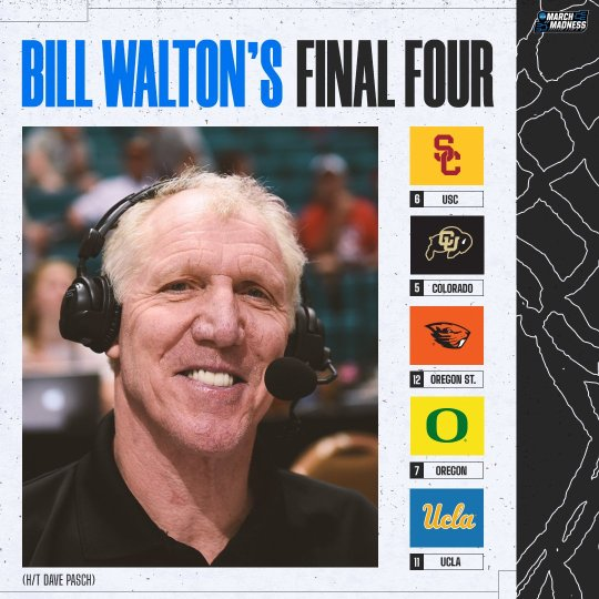 """NCAA March Madness on Twitter: """"Bill Walton's prediction of five Pac-12  teams in the @FinalFour is still alive. 👀 Yes, FIVE. #MarchMadness (h/t  @DavePasch)… https://t.co/T4pCvzcPvL"""""""