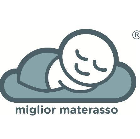 Miglior Materasso MigliorMaterass  Twitter
