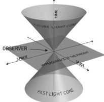 Relativitätstheorie, Wurmlöcher und Zeitreisen