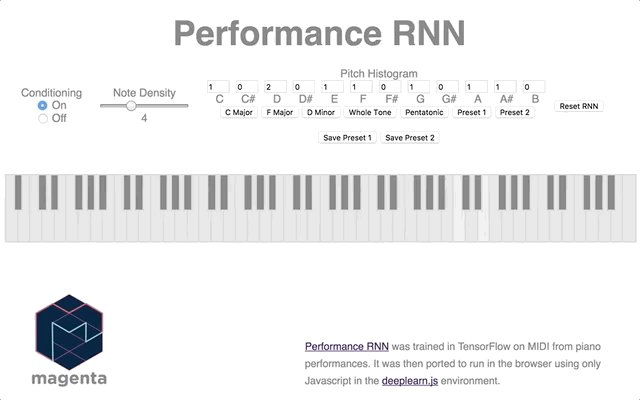 Lovely music: listen to a real-time performance RNN in the browser with deeplearn.js:
