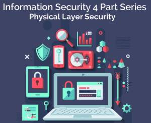 Physical Layer Security Image