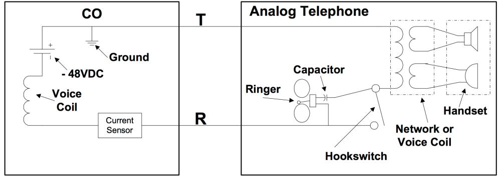 medium resolution of the basic circuit