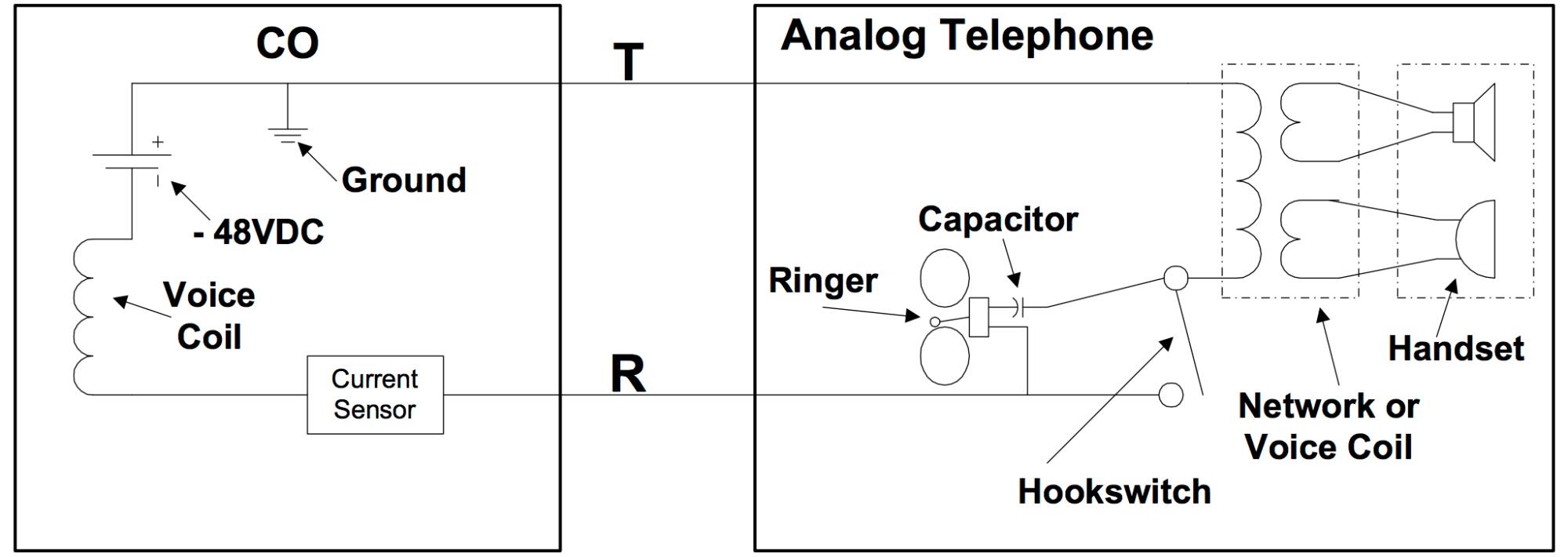 hight resolution of telephone grounding diagram schematic diagram data analog phone wiring