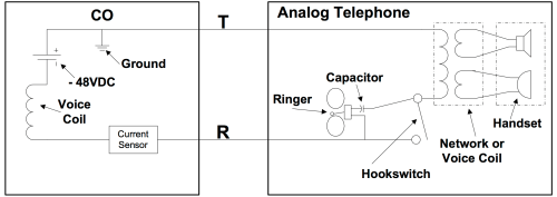 small resolution of telephone grounding diagram schematic diagram data analog phone wiring