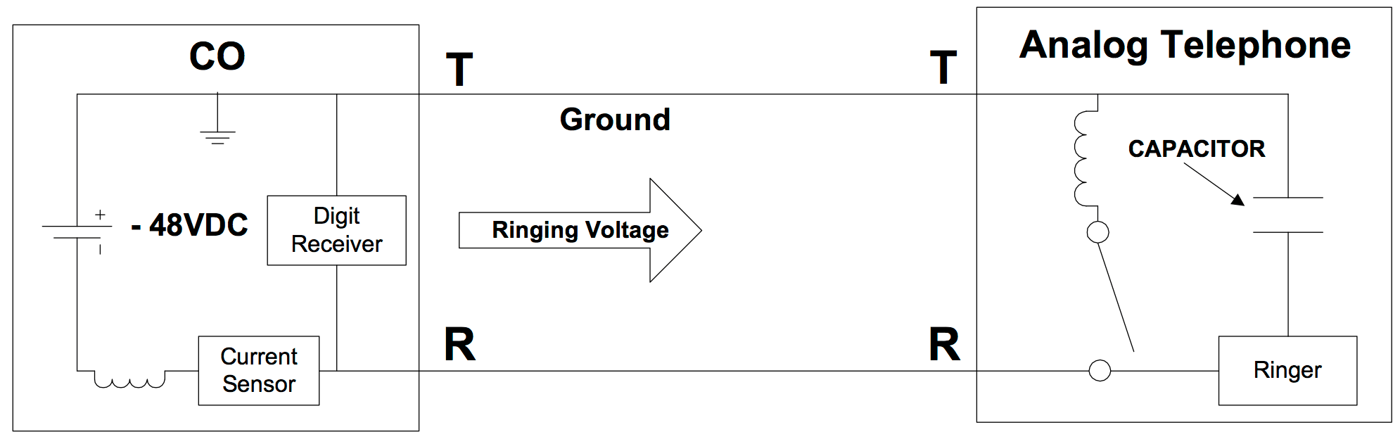 hight resolution of all about analog lines phone talk telephone line wiring ring