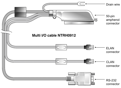 small resolution of rj 21 connector wiring for a 50 pin amphenol cable