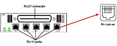 G4x16 Module Wiring