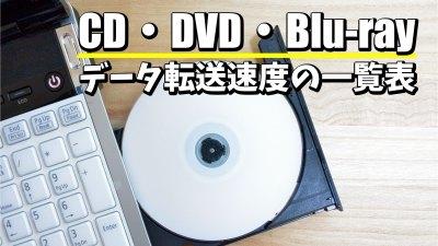 CD・DVD・Blu-ray データ転送速度の一覧。