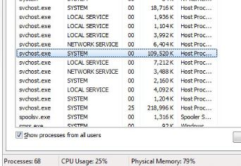 Why is Svchost Using so Much CPU